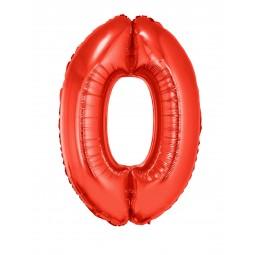 Zahlen Luftballons 0 bis 9...